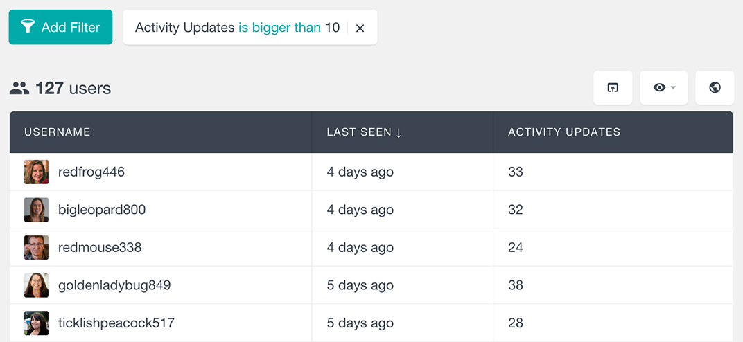 usersinsights-buddypress-most-active-users