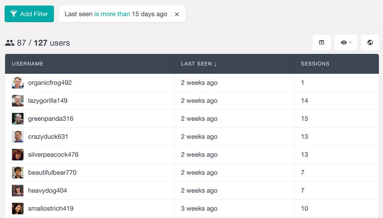 Filter WordPress users by last seen date