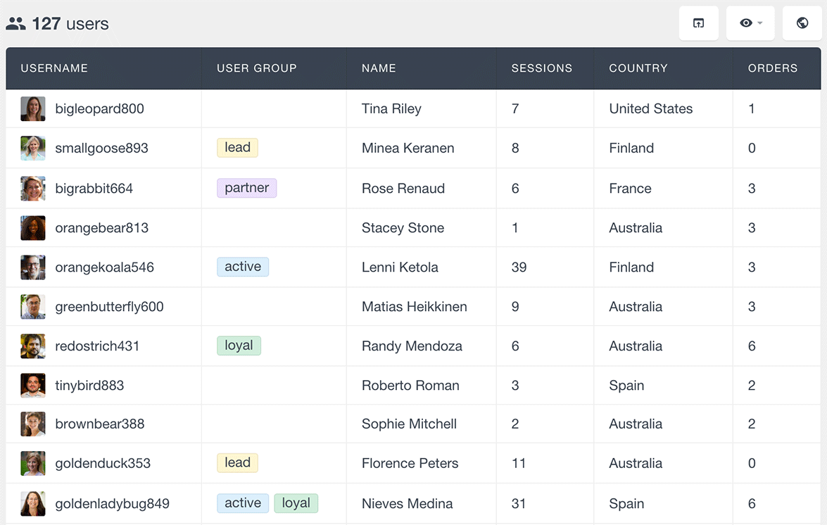 users-insights-groups-table