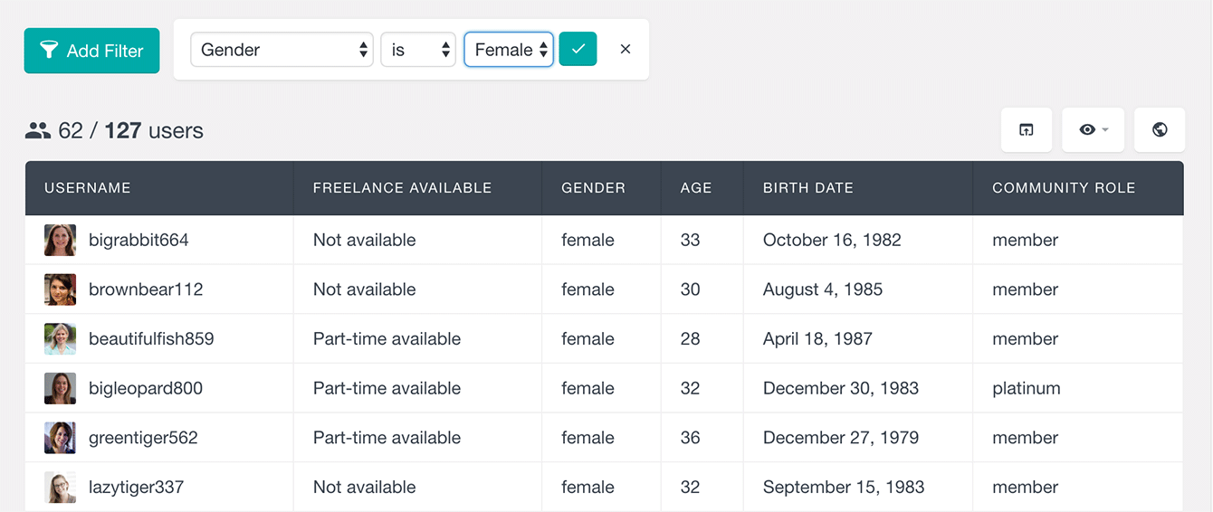 Users Insights ultimate member filter users by gender