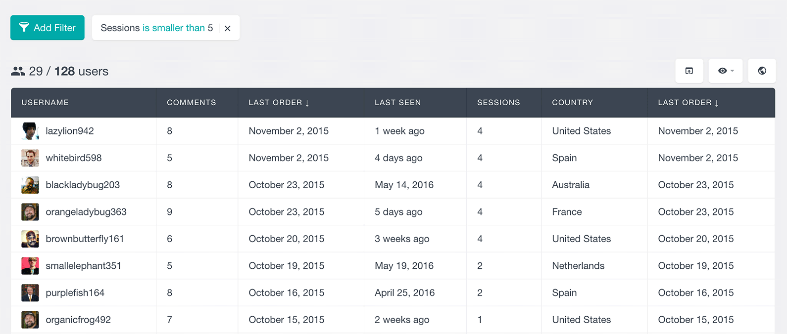 inactive wordpress users in the last 30 days