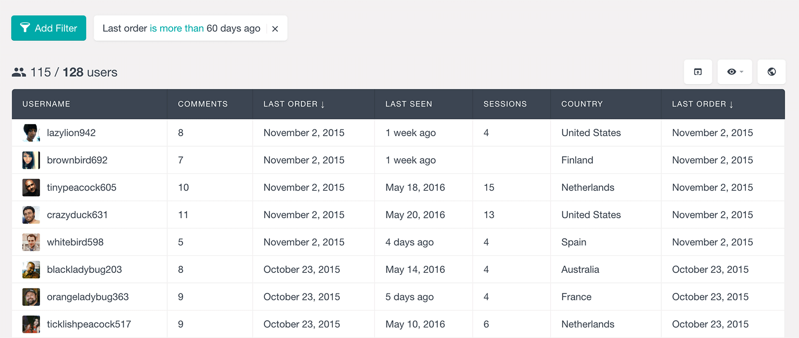 inactive users who don't visit as much