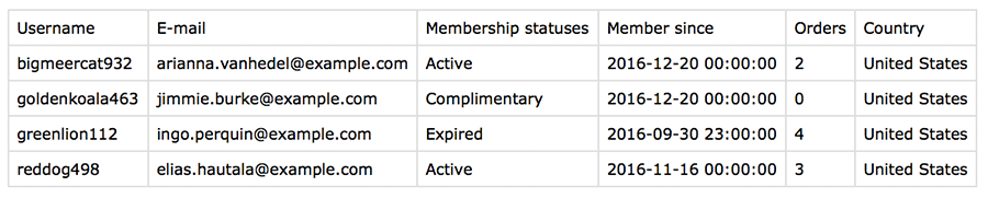 export WooCommerce members with membership subscription and country data