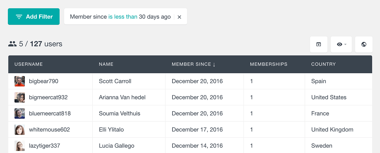 find most recent WooCommerce members