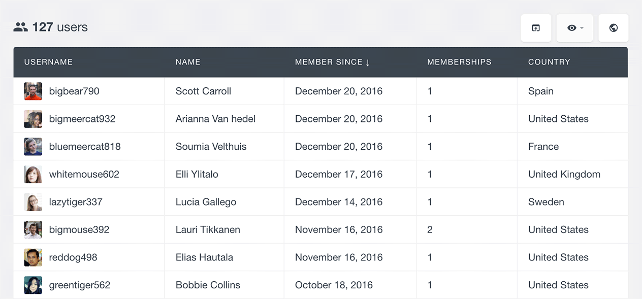 order user list by WooCommerce member since