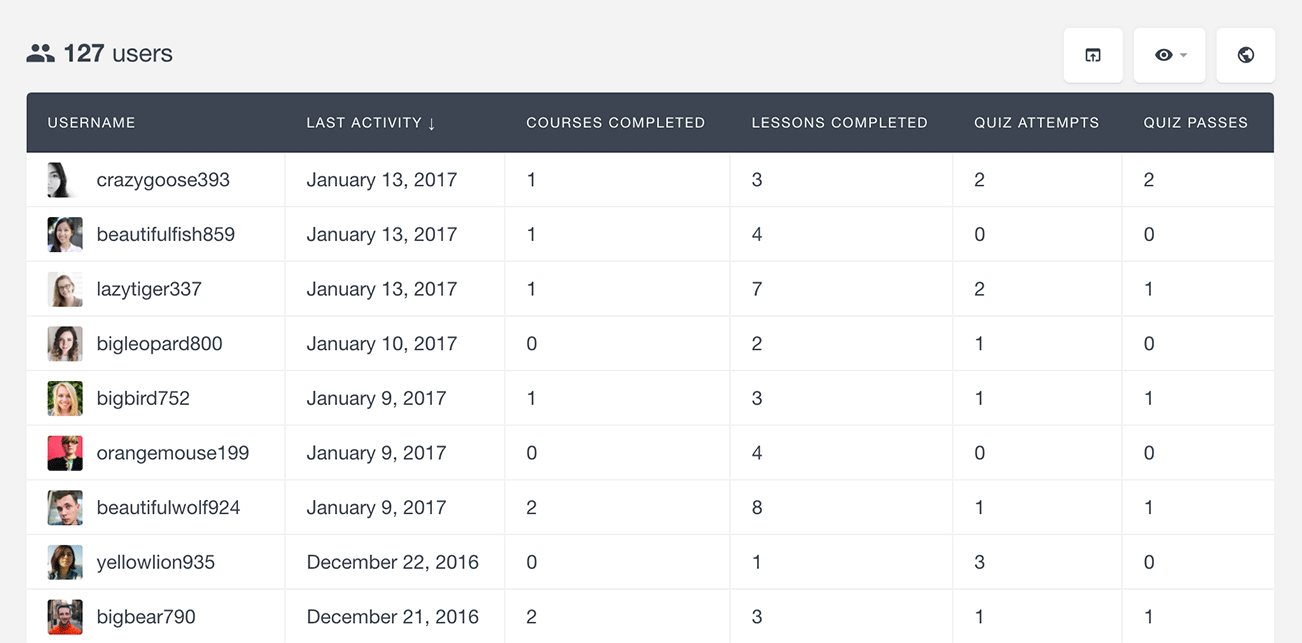 analyze-learndash-user-activity