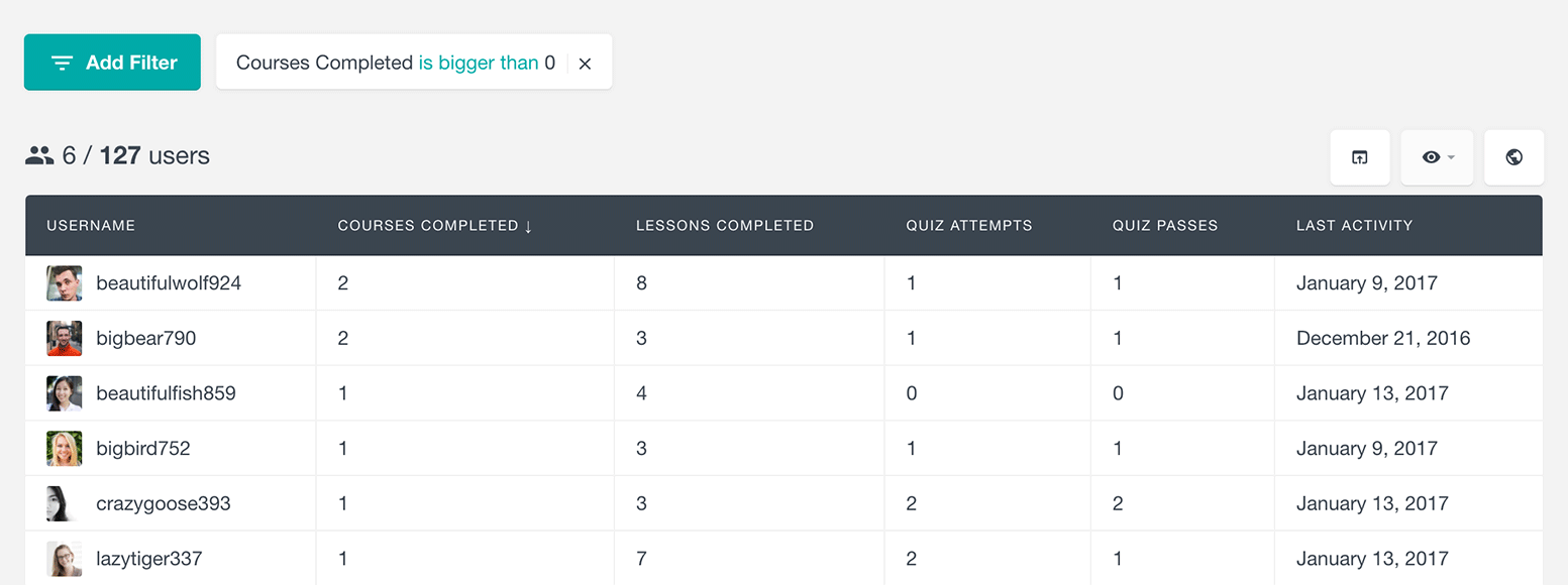 list and search LearnDash users by number of courses completed