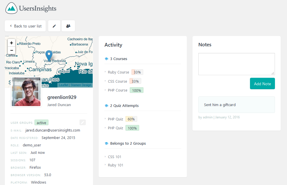 User Profile overview
