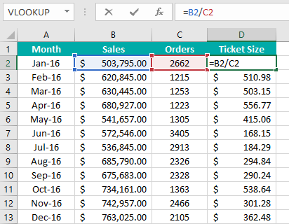 Average Ticket Size calculation