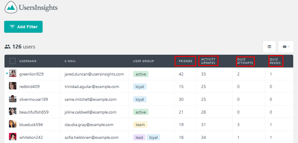 Users Insights table with learndash and buddypress columns visible