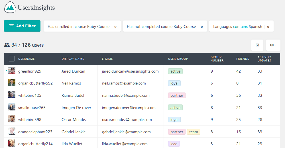 Filtering Registered WordPress Users based on language