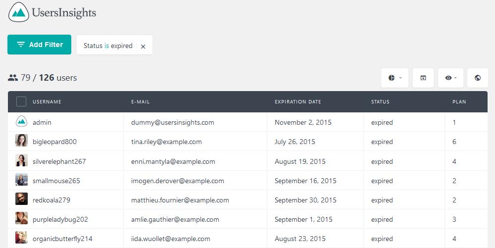 Users with membership plan set as expired