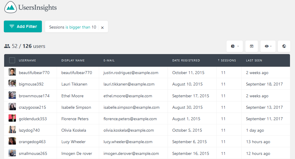 Registered users sessions log