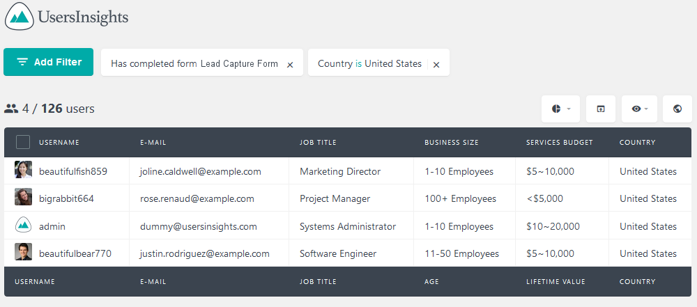 lead capture form and country is united states