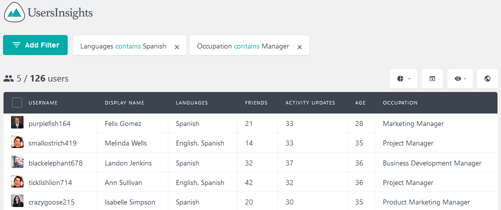 spanish speaker users and managers