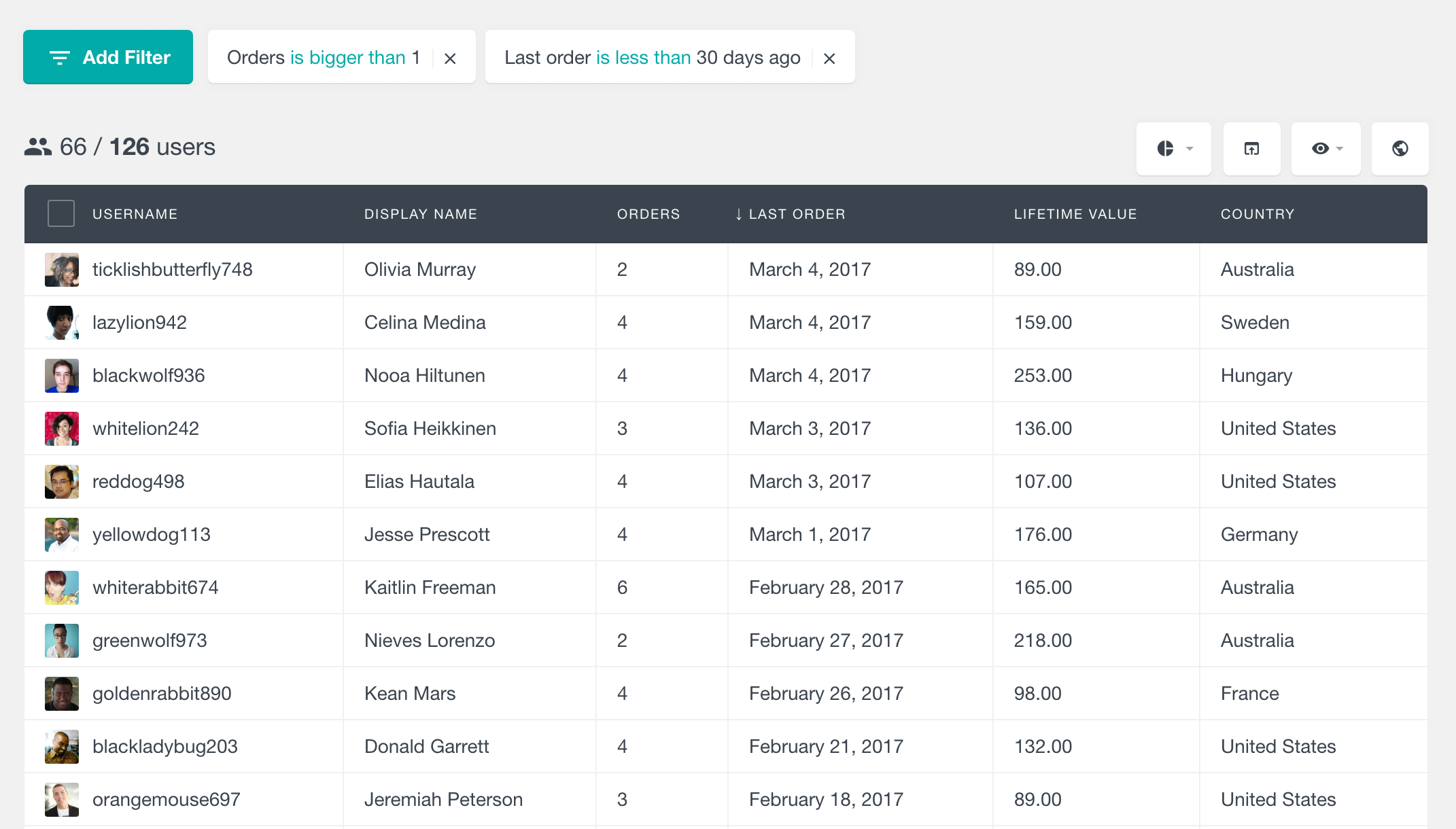 Find Repeat WooCommerce customers in the last 30 days