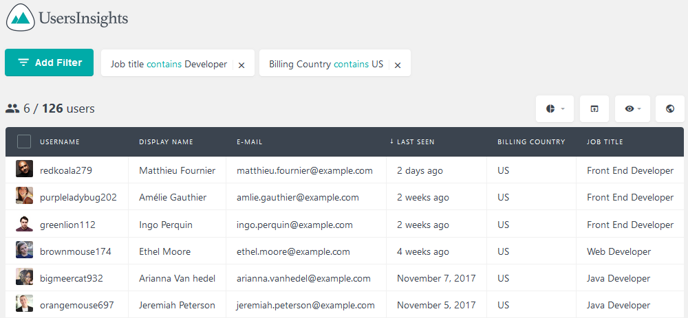 Developers who are from outsite the United States