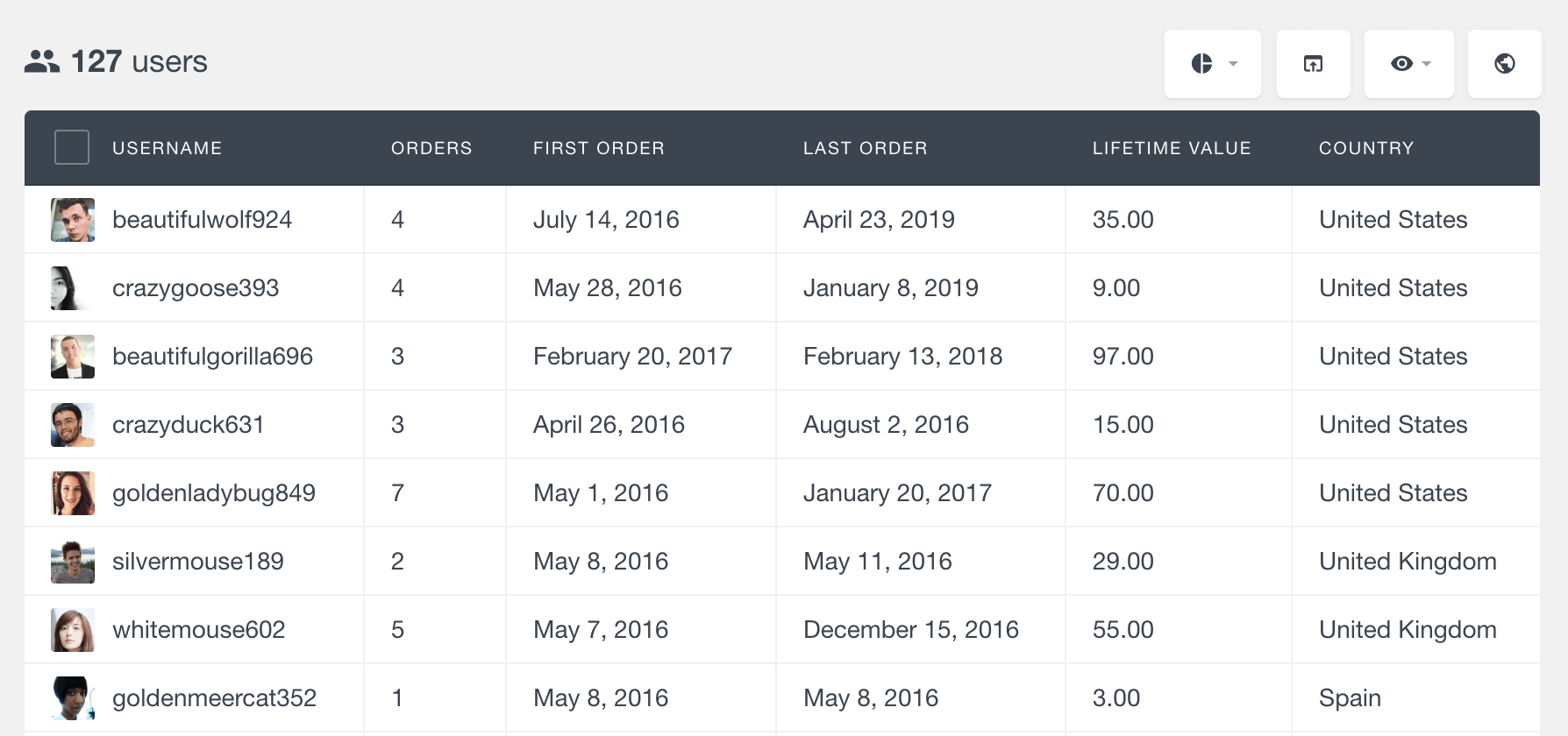 WooCommerce customer table