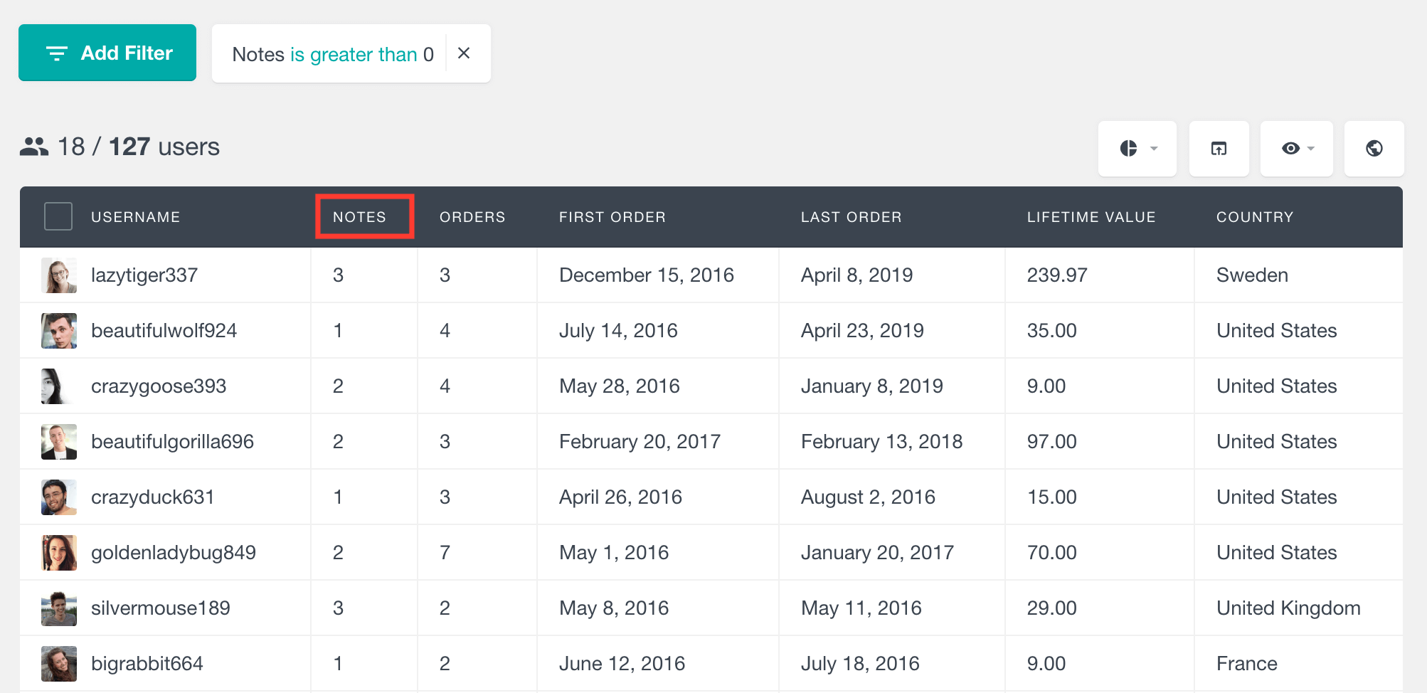 WooCommerce filter customers by number of notes