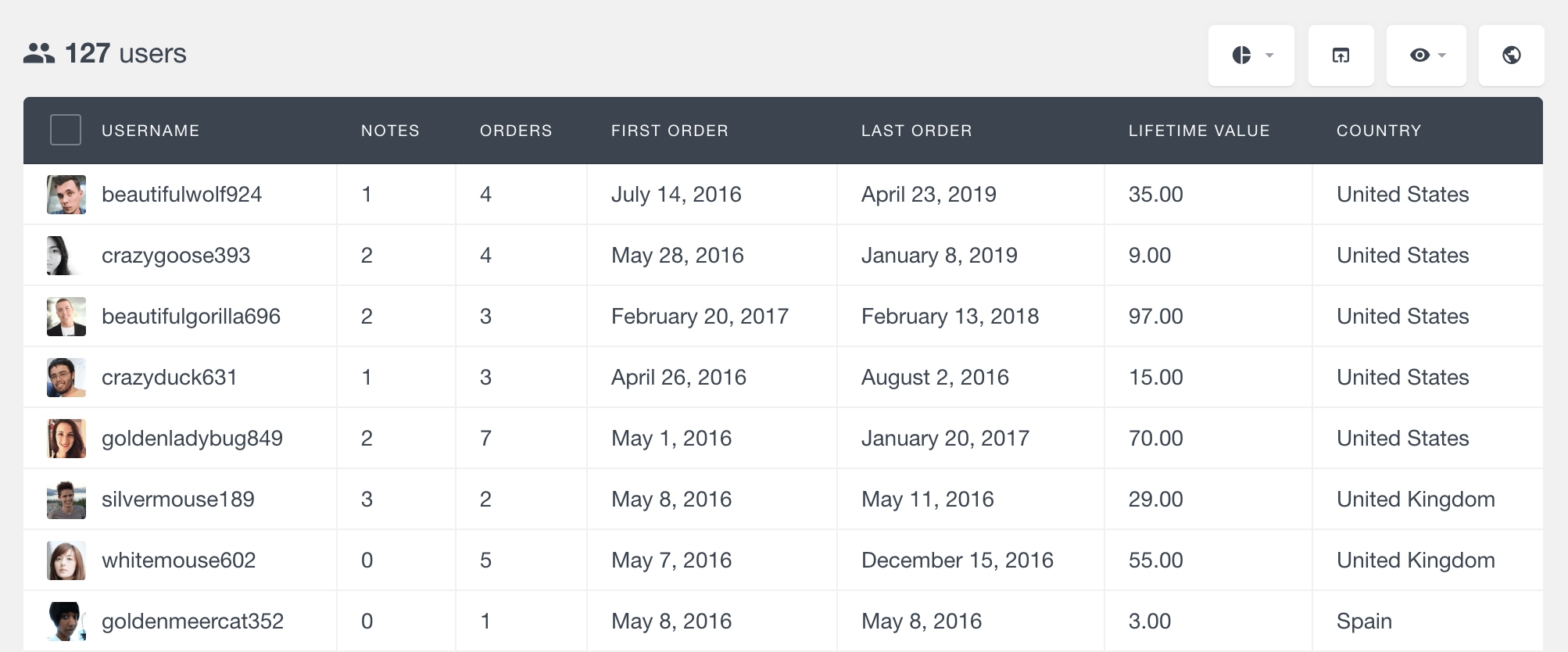 WooCommerce show number of customer notes