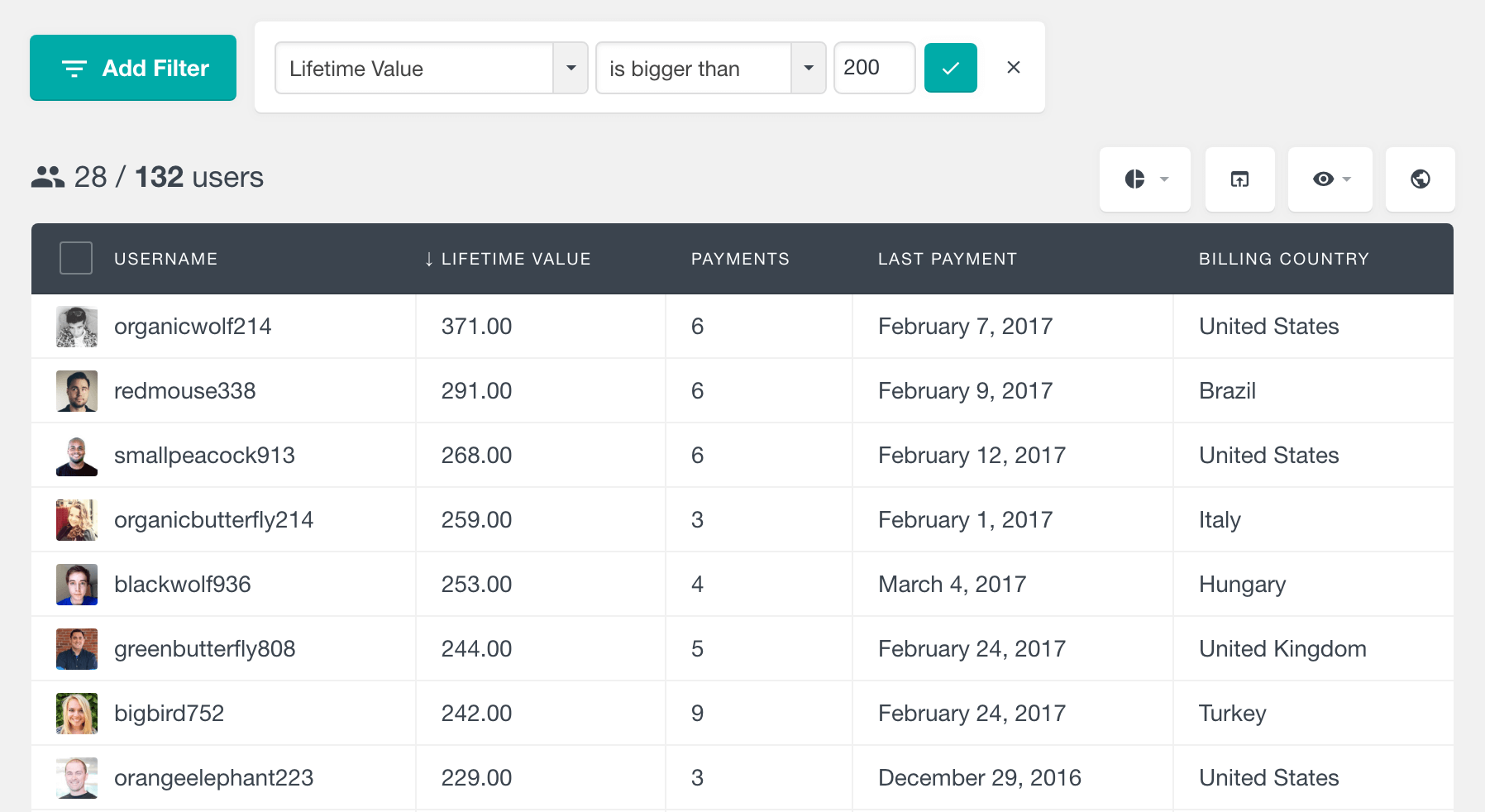 PMPro search members by lifetime value