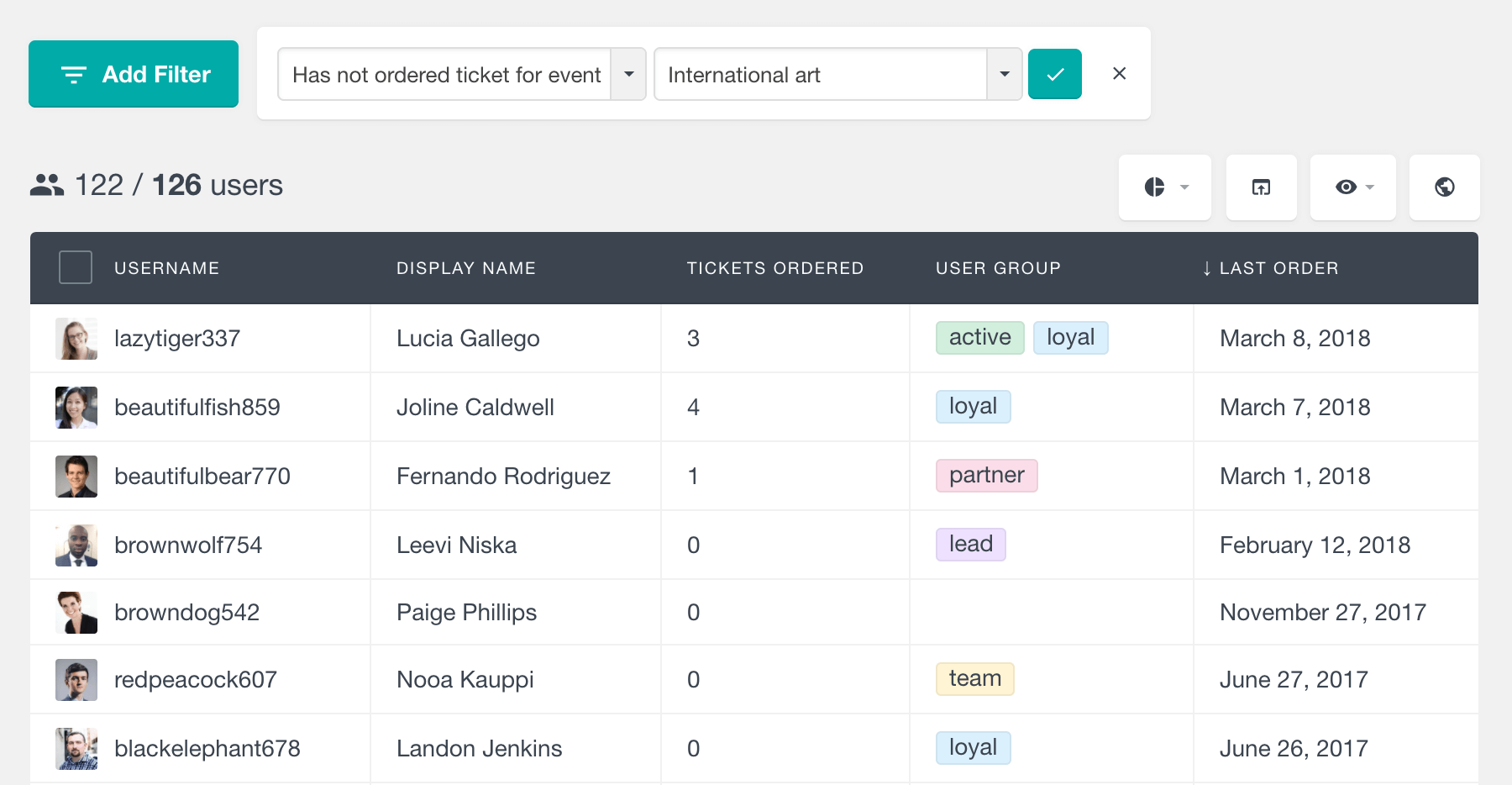 Event Tickets Plus - find users who have not ordered ticket for event