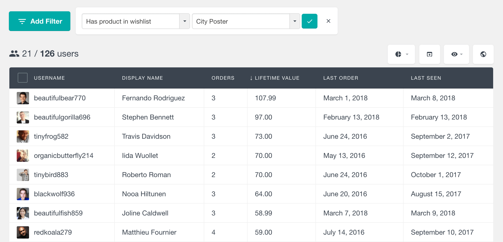 Filter WooCommerce customers by product in wishlist