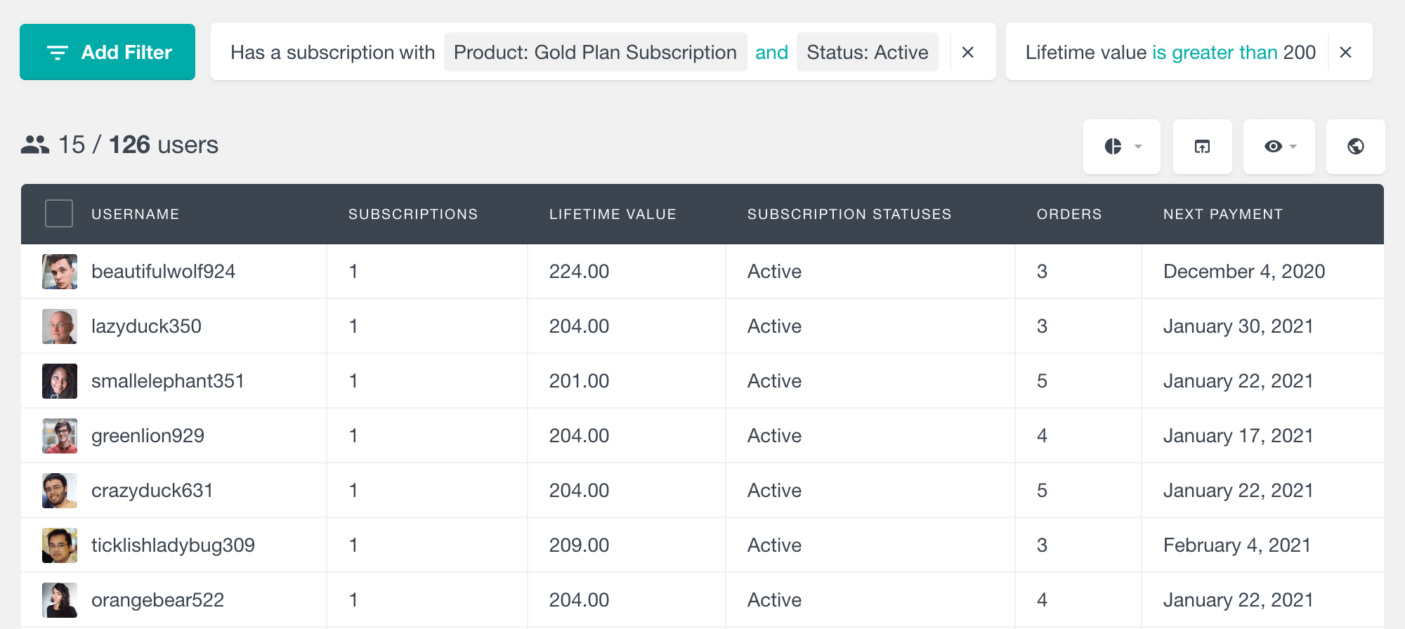 WooCommerce Subscriptions filter users by plan and lifetime value