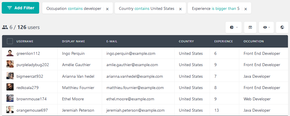 WordPress query users based on different parameters, occupation, country, experience