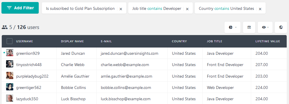 Filter subscription customers based on job title and location