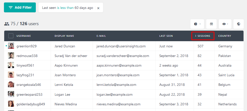 order gravity forms users based on number of visits