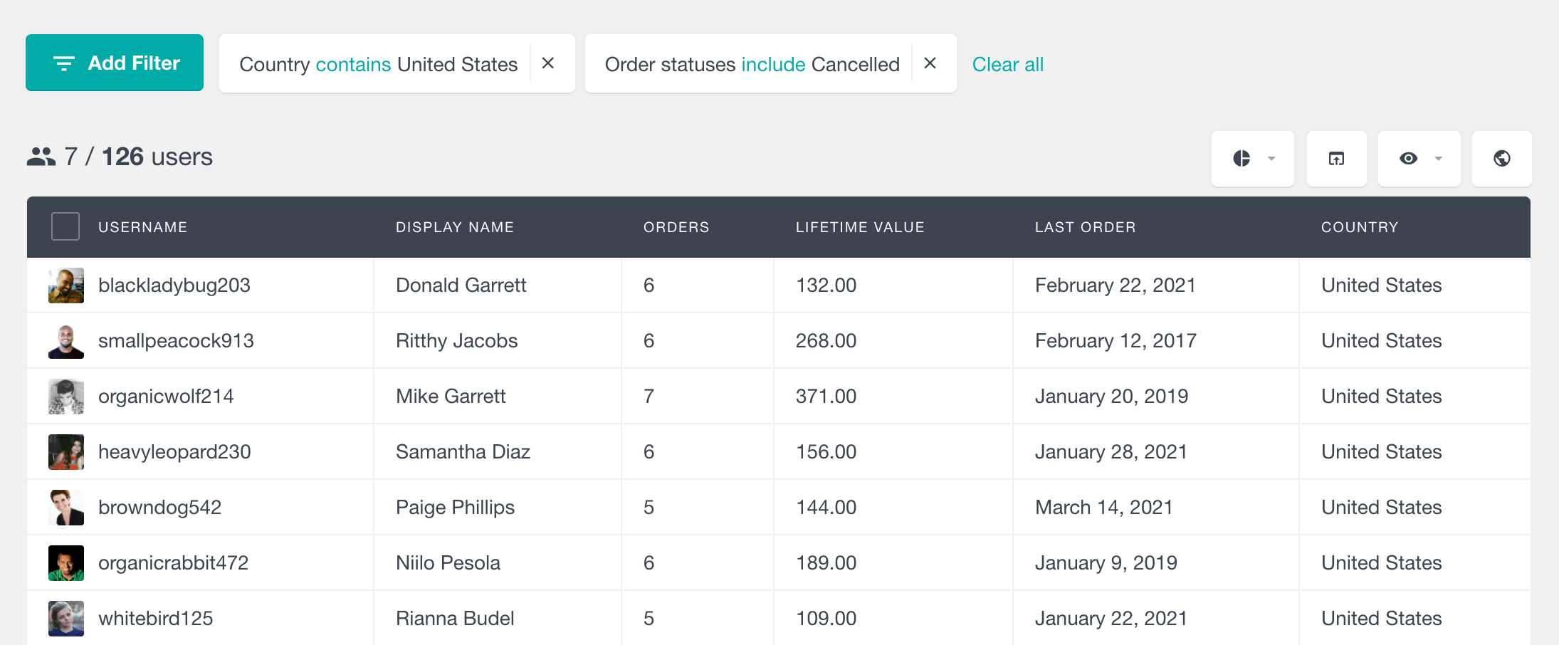 Filter all users who have cancelled their booked services