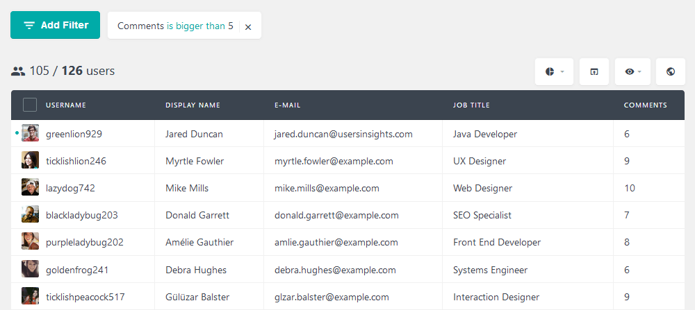 Active users who comment on your portal