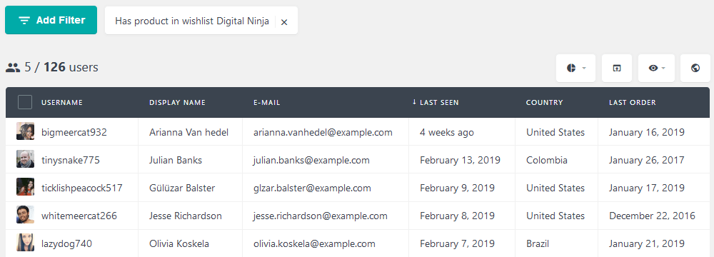Filter users based on Wishlist digital products