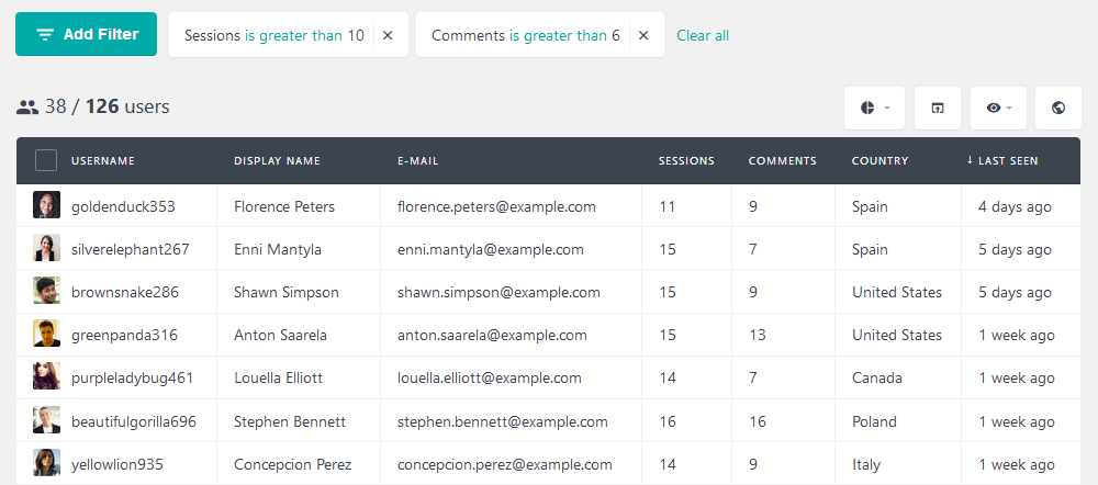 Filter WordPress users based on their activity levels