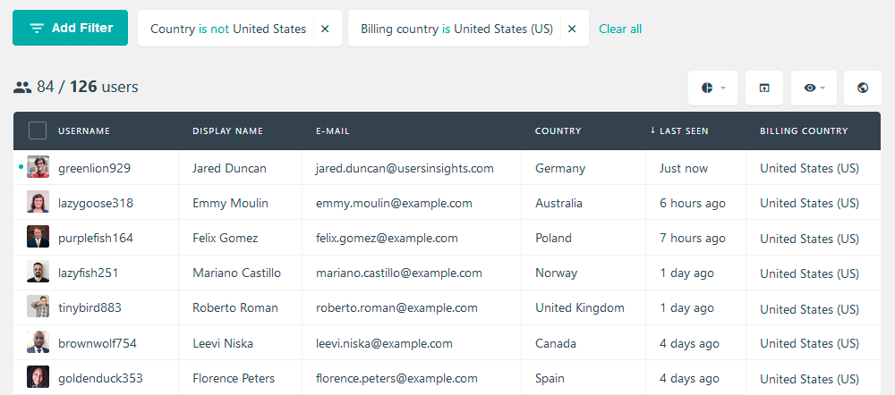 Filter users with a country different from billing country