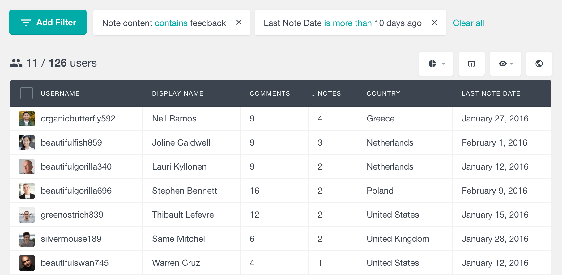 Filter WordPress users by note content and date