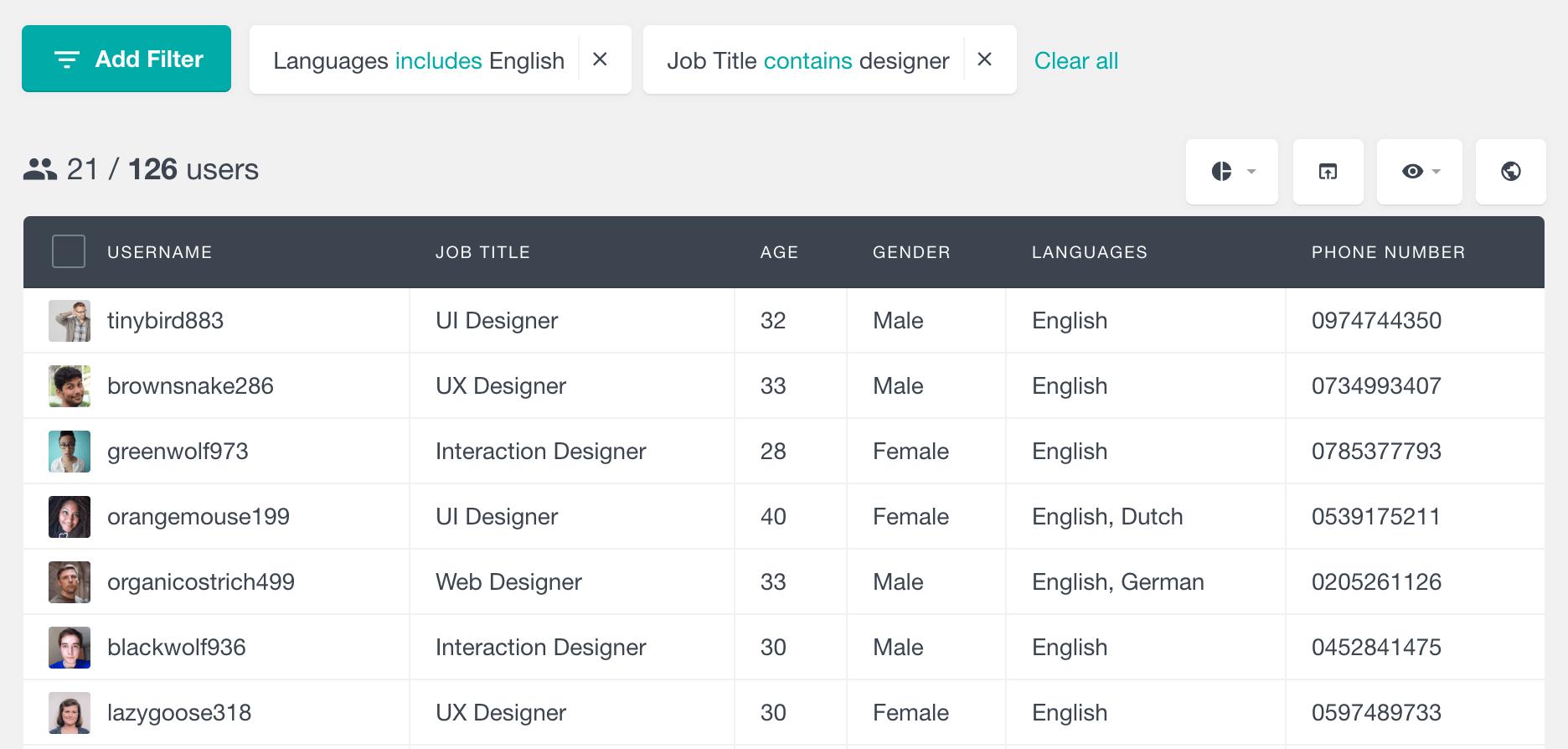 Profile Builder Pro user table
