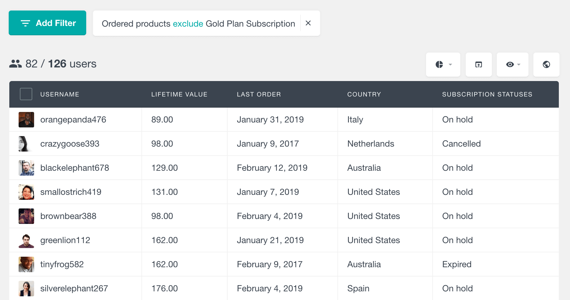 WooCommerce subscriptions filter users by exclude product