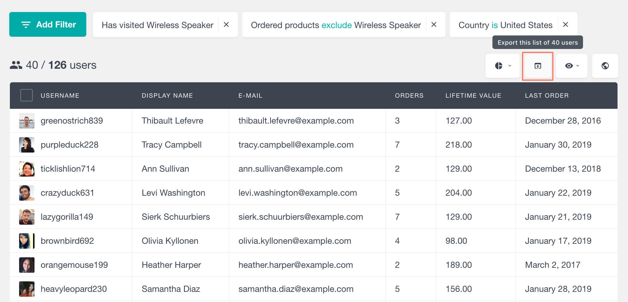 WordPress export user page views