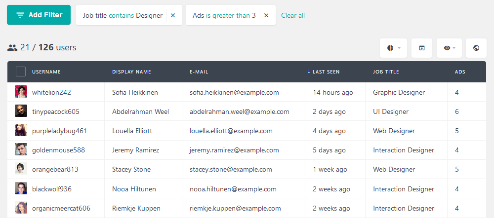 Segment users based on job title and ads posting activity