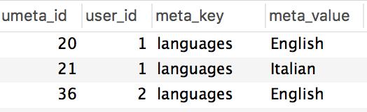 WordPress get user meta with multiple values
