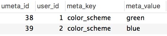 WordPress user meta before update