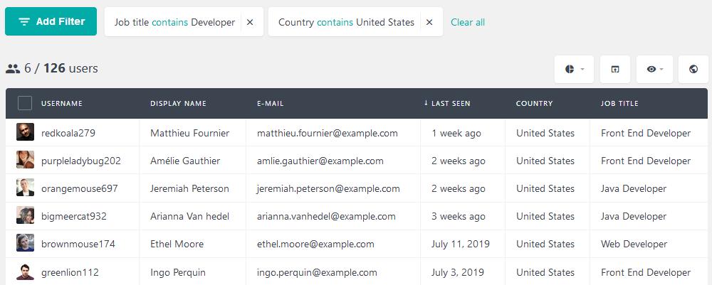Filter users based on multiple criteria
