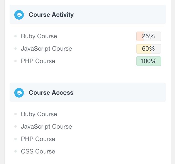 LearnDash user profile course activity