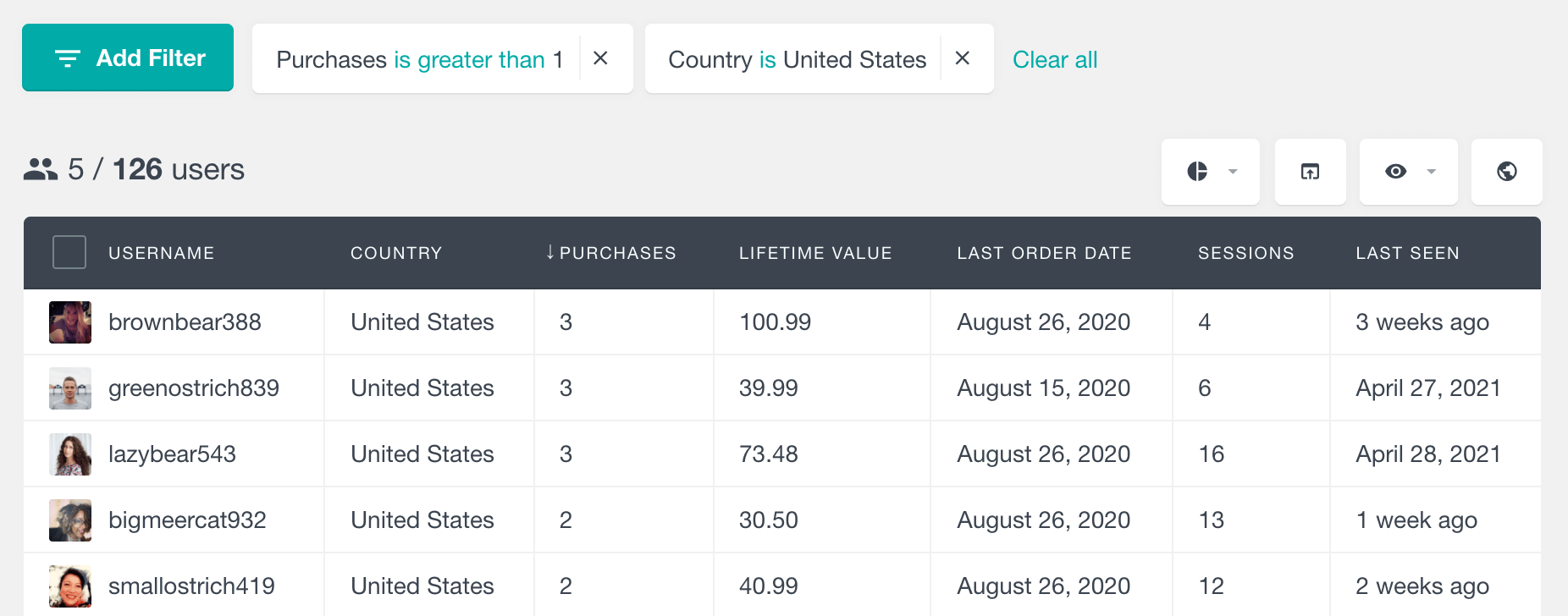 Easy Digital Downloads filter by number of orders and country